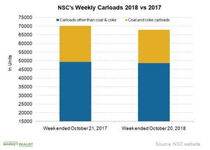 uploads/2018/10/NSC-C-3-1.png