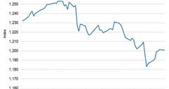 uploads///a BBG spot index