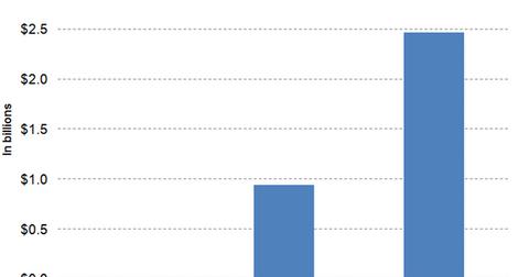 uploads/2016/12/Graph-15-1.png