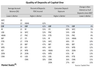 uploads/// Deposit Quality