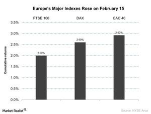 uploads/2016/02/Europes-Major-Indexes-Rose-on-February-15-2016-02-161.jpg