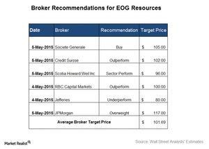 uploads///Broker Recommendation