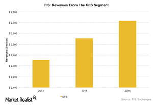 uploads/2016/05/GFS-Segment1.png