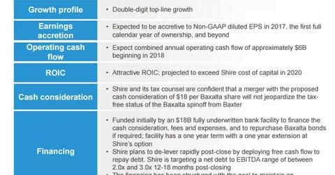 uploads/2016/01/BXLT-SHPG-financial-highlights2.png
