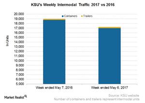 uploads/2017/05/KSU-Intermodal-2-1.png