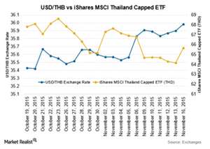 uploads/2015/11/THB-Nov-161.png