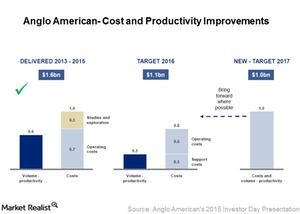 uploads/2015/12/Cost-improvements1.png