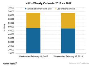 uploads/2018/02/NSC-Carloads-4-1.png