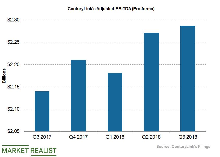 uploads///Telecom CenturyLink Q Adjusted EBITDA