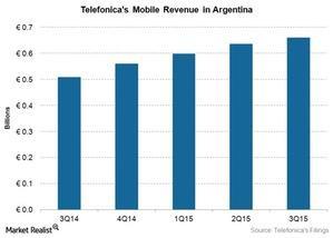 uploads///Telecom TEF Mobile Revenue Argentina Q