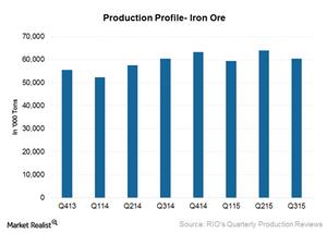 uploads/2015/10/Iron-ore1.png