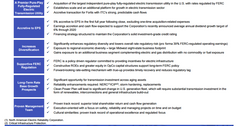 uploads///ITC FTS strategic rationale
