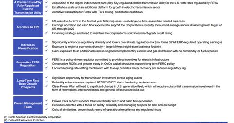 uploads///ITC FTS strategic rationale