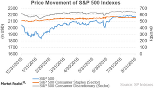 uploads/2016/09/sp500901-1.png