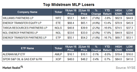 uploads/2015/06/Losers2.png
