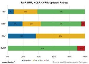 uploads/2017/06/rmp-mmp-hclp-cvrr-ratings-1.jpg