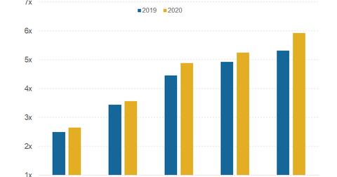 uploads/2018/12/part-7-steel-valuation-1.png