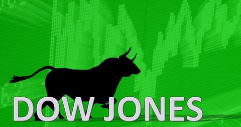 uploads/2019/12/Dow-Jones-Index.jpeg