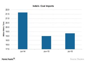 uploads/2015/08/India-coal-imports1.png