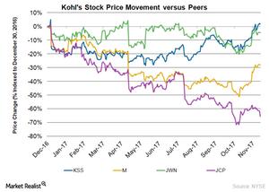 uploads/2017/12/KSS-Price-1.png