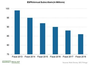 uploads/2019/02/ESPN-subscribers-1.png