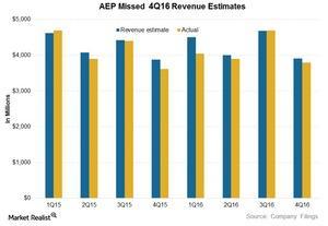 uploads/2017/01/AEP-reve-2-1.jpg