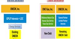 uploads///organizational structure