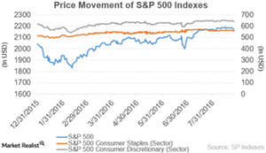 uploads/2016/08/sp500826-1.png