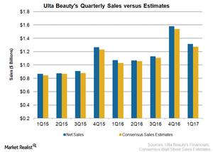uploads/2017/05/ULTA-Sales-1Q17-1.png