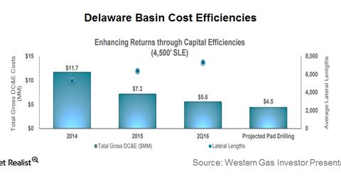 uploads/2016/09/Delaware-basin-1.png