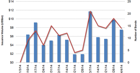 uploads/2014/04/HY-Issuance1.png