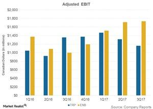 uploads/2018/01/adjusted-ebit-1.jpg