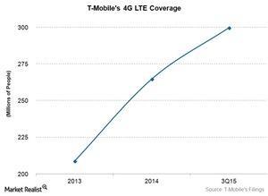 uploads/2015/11/Tel-TMUS-LTE1.jpg