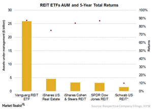 uploads/2015/08/Chart-23-ETF2.png