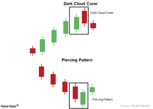 uploads///dark cloud cover
