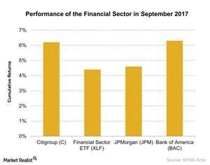 uploads/2017/10/Performance-of-the-Financial-Sector-in-September-2017-2017-09-29-1.jpg