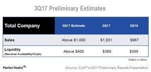 uploads/2017/11/3q17-preliminary-estimates-1.jpg