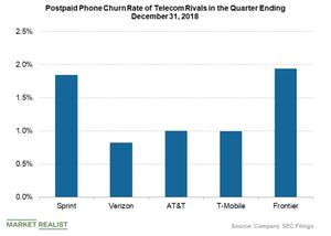 uploads/2019/02/postpaid-phone-churn-rate-2-1.png