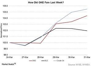 uploads/2017/04/how-did-oke-fare-last-week-1.jpg