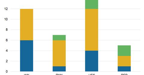 uploads/2017/09/Ratings.png