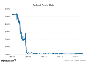 uploads/2015/12/fed-rate1.png