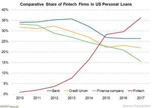 uploads/2018/07/2-b-personal-loans-1.png