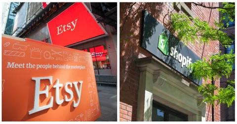 Selling on Etsy vs Shopify: Which Is Best?