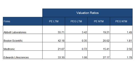 uploads/2018/05/valuation.png