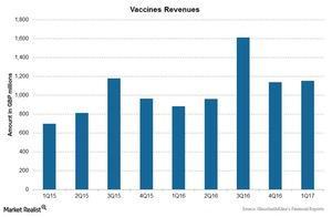 uploads/2017/04/Chart-006-Vaccines-1.jpg