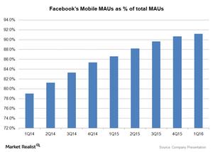 uploads/2016/05/Facebooks-Mobile-MAUs1.png