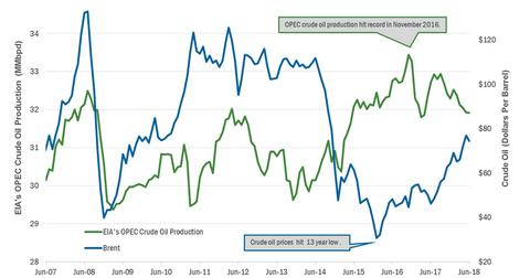 uploads/2018/08/OPEC.png