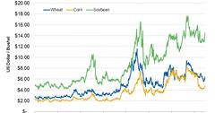 uploads///Crop Prices in US