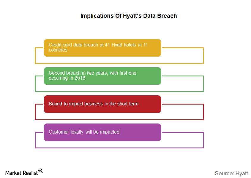 uploads///data breach