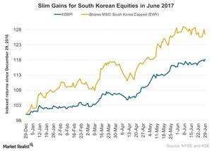 uploads/2017/06/Slim-Gains-for-South-Korean-Equities-in-June-2017-2017-06-30-1.jpg